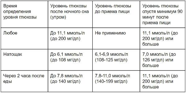 10 самых популярных поз для фотосессии беременных Фотошкола Позируй. ру