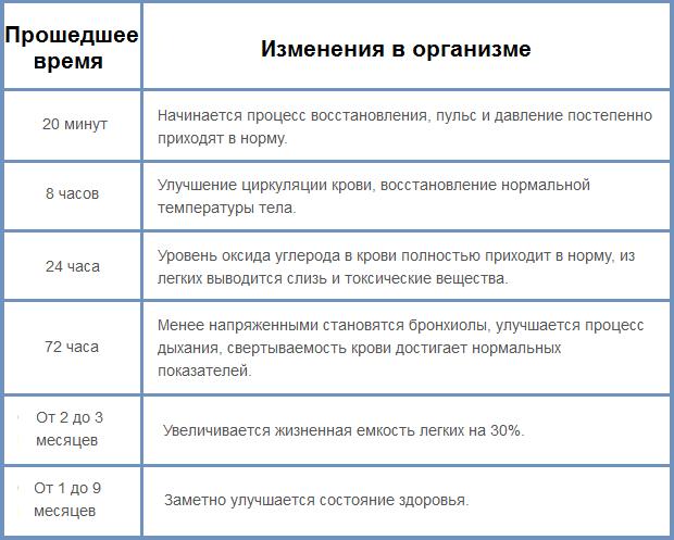 buy зоны и типы поясности растительности россии