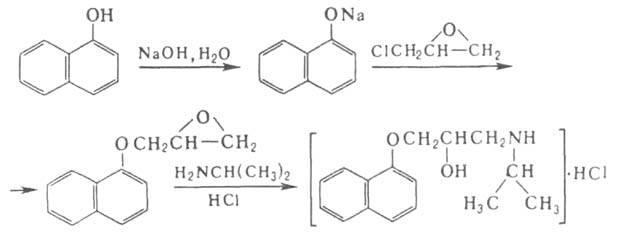 Анаприлин: подробное описание лекарства, влияние на организм, и аналоги таблеток от давления